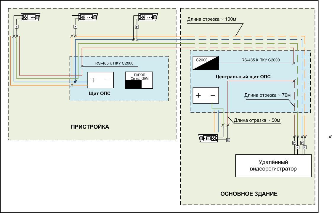 Схема видео